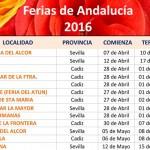 Ferias de Andalucía 2016 – Calendario